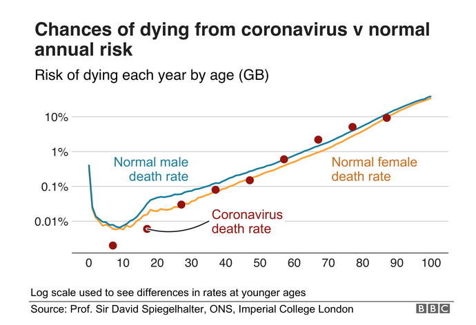 coronavirus-risk-by-age.png
